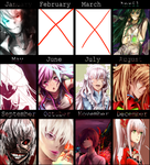 2015 Art Summary by Plaguey