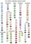 COPIC Marker Chart by mulcahy