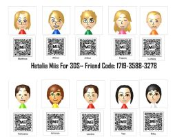 HetaMiis QR Codes by Lupoartistico