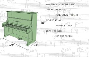 Yamaha U1 Database by pete7868