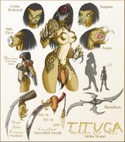 Tituga Study Sheet by peanutchan