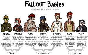 Fallout Babies Visual Guide by Kwillow