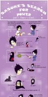 Sasuke's Search for Power 1.0 by andungen