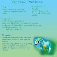 The Norse Parrothorse by saphiraly