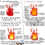 (Somewhat amateurish) Basic Flame Tutorial by MykeGreywolf