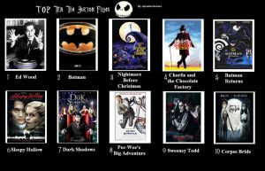 My Top 10 Favorite Tim Burton movies by SithVampireMaster27