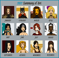 2012 Summary of Art by Femmes-Fatales