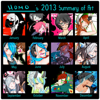 2013 Summary of Artsu by homosama