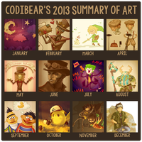 CodiBear's 2013 Summary of Art by CodiBear