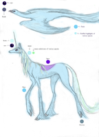 Simi Ref Sheet UPDATE by Sky-Lily