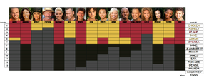 Survivor China chart by bad-asp