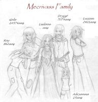 Mecrivass Family by Gendefekt-Impact
