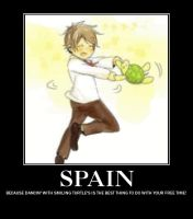 Spain Motivation Poster by hetalia777777
