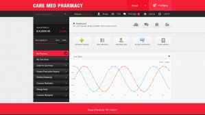 Admin Panel Care Med by Mohsinbhattii99