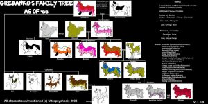 The Collie Family Tree