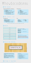 #howtocode [ the basics ] by letterbyowl