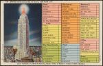 New York City Postcard for the Busy Visitor by KarRedRoses