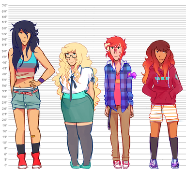Star Avalanche height chart by berries1026