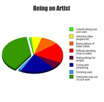 Being an Artist by ThePonyPainter407