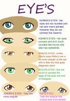 avatar LOK: eye studies by MashiL