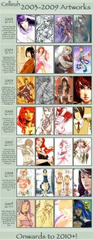 2003-2009 Artworks Meme by celleuh