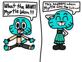 Gumball thinks that Myrtle was the big winner by MigsGarcia5127