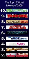 The Top 10 Worst Movies of 2009 by BluMoonToons
