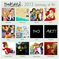 Summary of Art 2013 by BoredStupid100