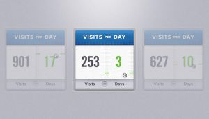 Stylish Visits Per Day Widget PSD by SynPredator