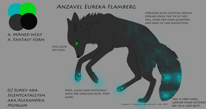 Anzavel Character Sheet - Fantasy Form by sunevv