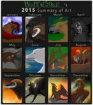 Hunterstrait's summary of art 2015 by HunterStrait