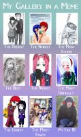 My gallery in a meme by desiderata-girl