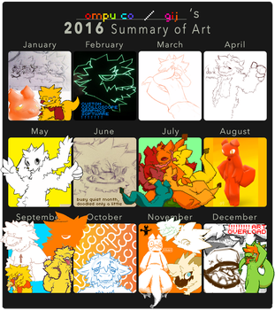 2016 Summary of Art Meme by Sajextryus