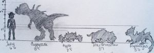 Jury's Main pet Size chart by Porcelain-Pocky