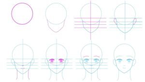 Face / Head Tutorial by KoalaTheArtist