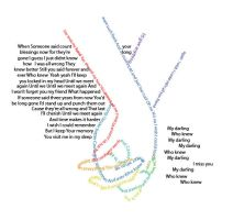 Pink  Who Knew Lyrics Graphic by flamingzigzag