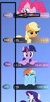Titles for Pony Meter by jreidsma