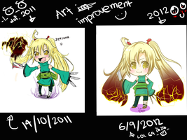 art improvement thing lol by Everinn