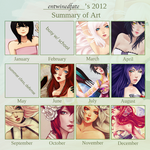 2012 Art Summary by serafleur