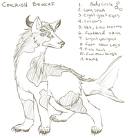 Creature Creation Challange by Hinderence