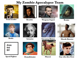 Zombie Apocalypse Team by Musketeer13