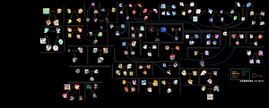WIP - Next Gen Relationships Chart by iPandacakes