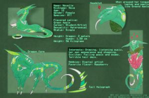 MTT Contest Entry #133: Novelle by Shadzerios