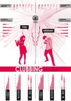 Clubbing Behaviour by MRojekcom