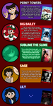5-Day Tumblr Meme - Character's Movies by TheForbiddenDookbag