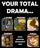 ...Meme: Your Total Drama...-Results- by sandravaleriameza