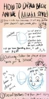 How To Draw BASIC ANIME by SPKMatsuda23