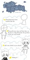 Chibi Tutorial by Fryapeinleve