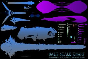 HALO SCALE CHART COLOR by D4RKST0RM99