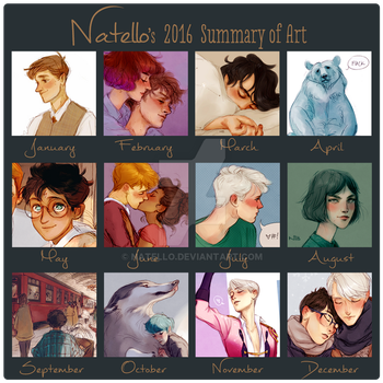 Art Summary 2016 by Natello